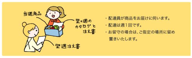 秋川牧園の自社便