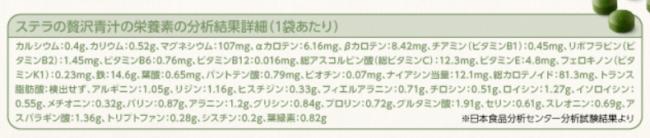 贅沢青汁成分表